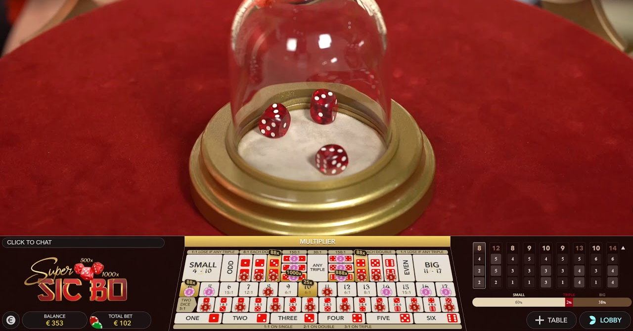 Sic Bo The Casinos Guide